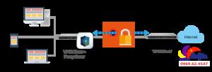 VPN_TS-453BU