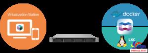 Virtualization Station cho phép bạn lưu trữ các máy ảo (VM) trên TS-453BU-RP và truy cập chúng thông qua trình duyệt web hoặc VNC. Virtualization Station hỗ trợ nhiều hệ điều hành, tạo VM nhanh, sao lưu và khôi phục VM, nhập / xuất VM, ảnh chụp nhanh và Quản lý thiết bị cho các máy ảo quản lý tập trung